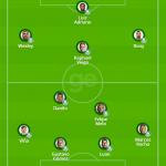 Palmeiras x Defensa y Justicia: veja escalações, desfalques e arbitragem