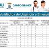 CONFIRA A ESCALA MÉDICA DE PLANTÃO NAS UPAS E CRSS NESTE DOMINGO (20/06/2021)
